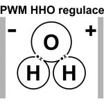 PWM HHO regulace