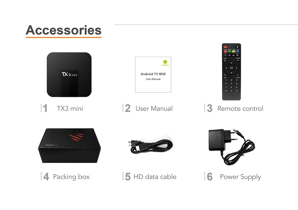 TV Box TX3 MINI S905W 2/16GB Android 7.1