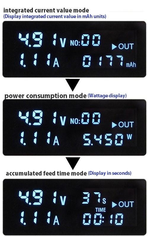 USB měřič napětí a proudu KCX-045